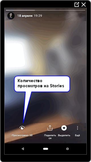 Количество просмотров в Stories