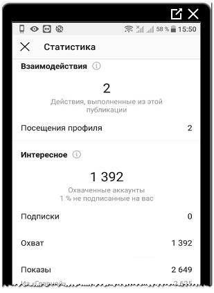 Статистика охват и показы в Инстаграме