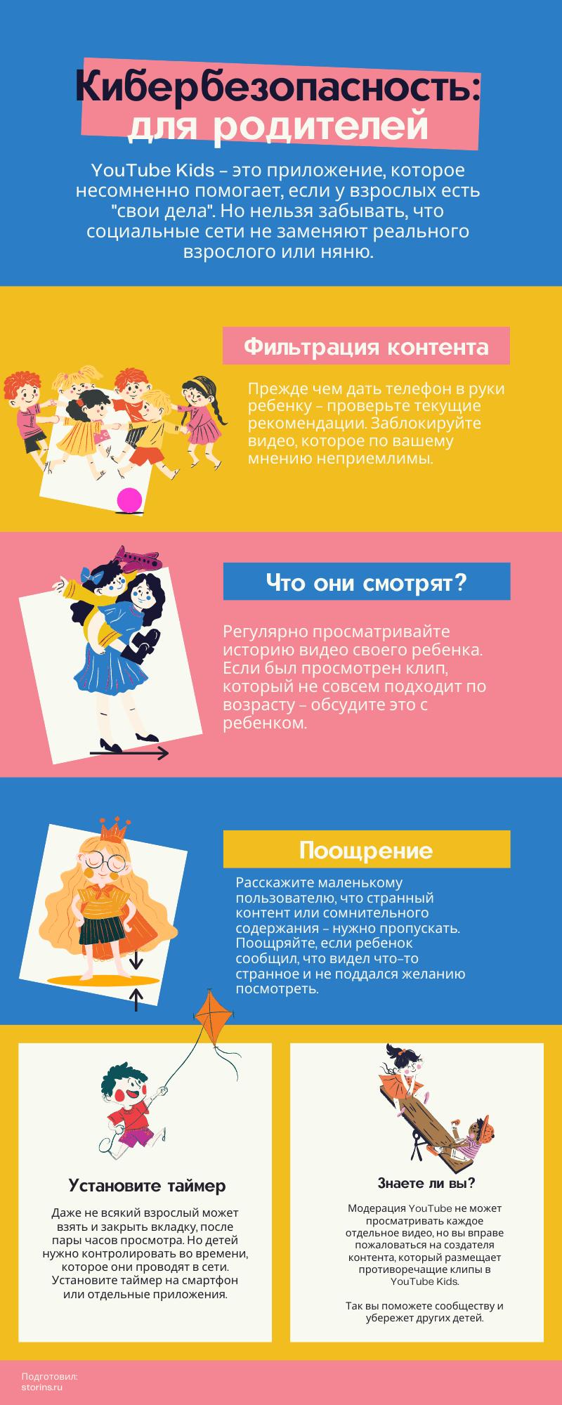 Детский Ютуб инфографика