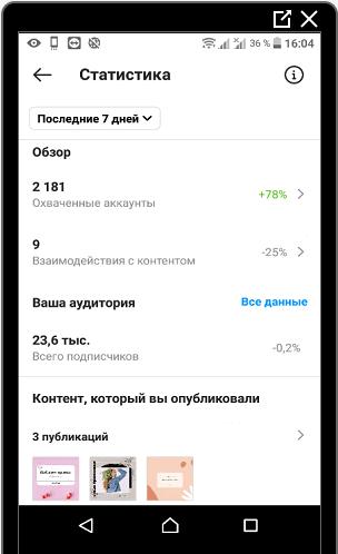 Статистика профиля в Инстаграме